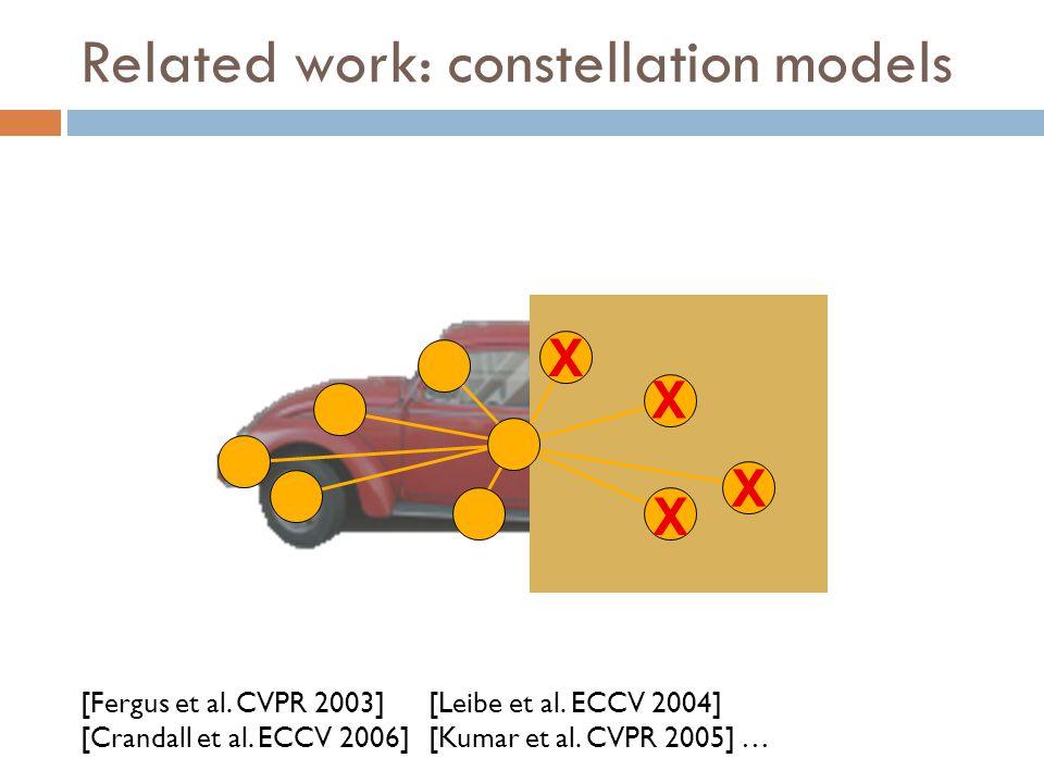 Related work: constellation models [Crandall et al.