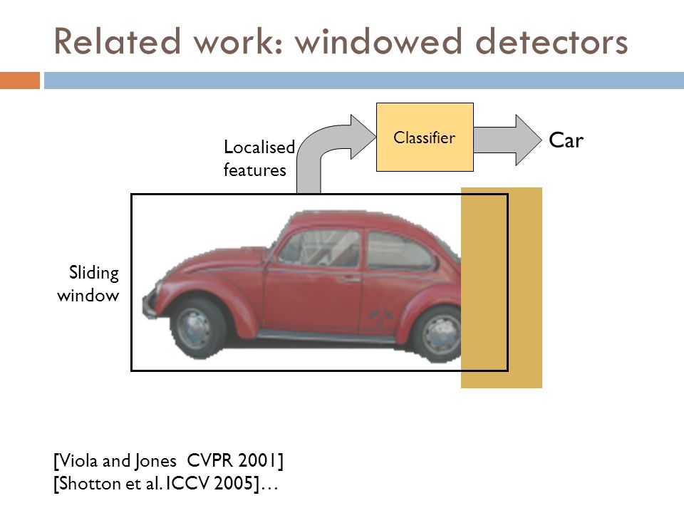 Related work: windowed detectors [Viola and Jones CVPR 2001] [Shotton et al. ICCV 2005]… Localised features Classifier Car Sliding window