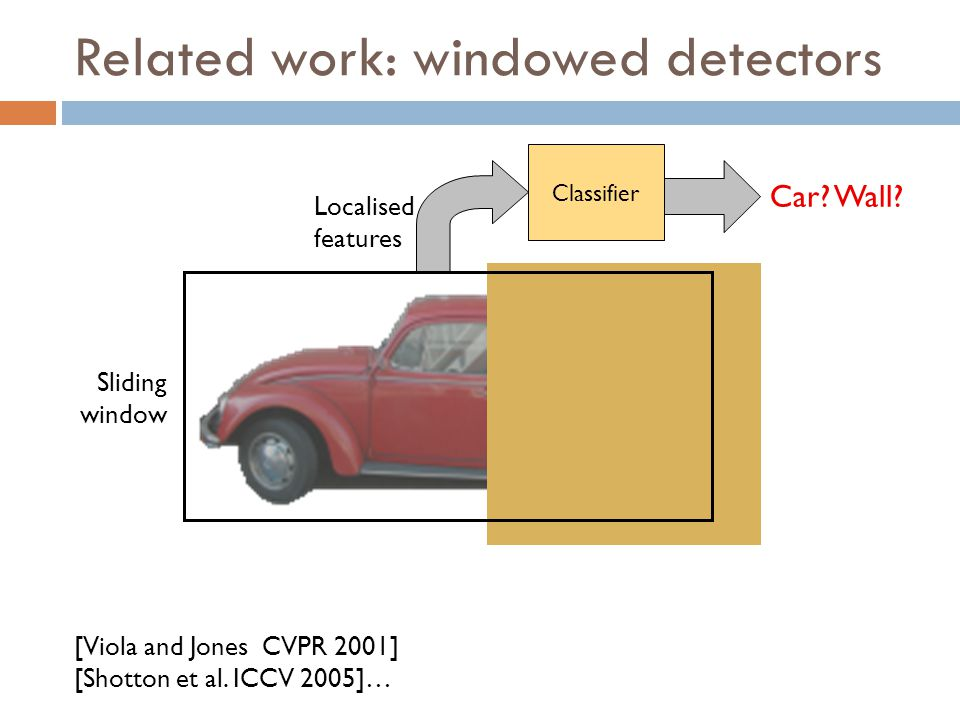 Related work: windowed detectors Localised features Classifier Car? Wall? [Viola and Jones CVPR 2001] [Shotton et al. ICCV 2005]… Sliding window