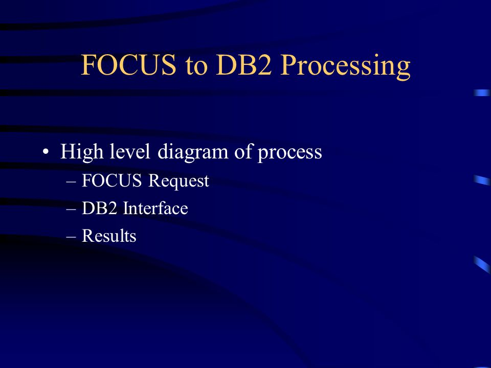 FOCUS to DB2 Processing High level diagram of process –FOCUS Request –DB2 Interface –Results