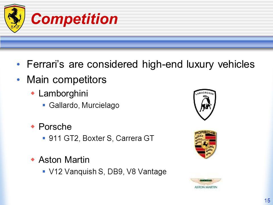 15 Competition Ferraris are considered high-end luxury vehicles Main competitors Lamborghini Gallardo, Murcielago Porsche 911 GT2, Boxter S, Carrera G
