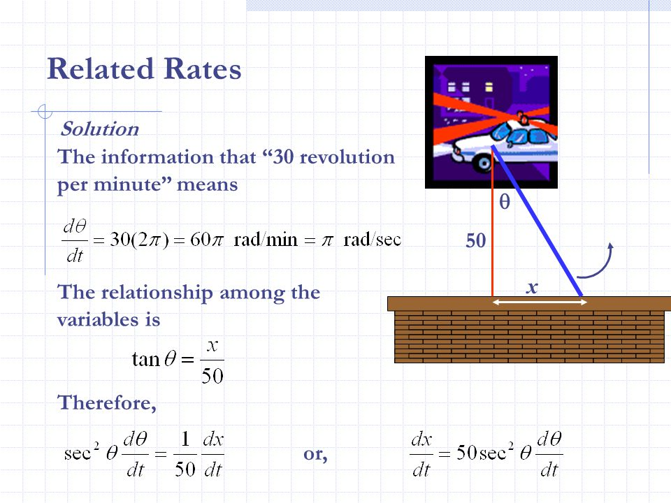 Related Rates x 50 Solution The information that 30 revolution per minute means The relationship among the variables is Therefore, or,