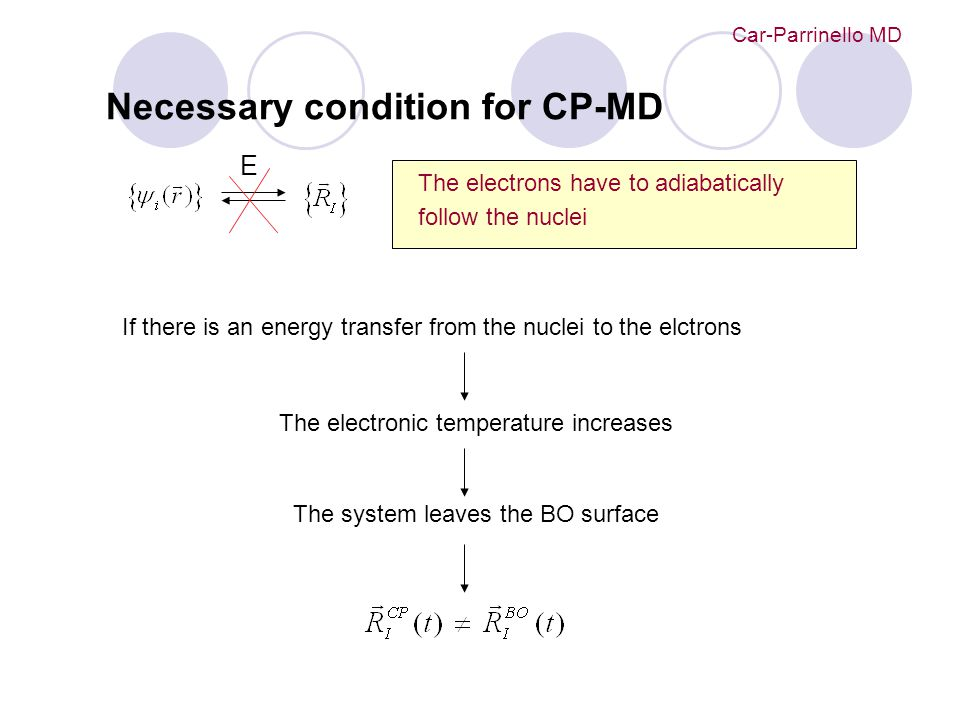 Necessary condition for CP-MD Car-Parrinello MD The electrons have to adiabatically follow the nuclei If there is an energy transfer from the nuclei t