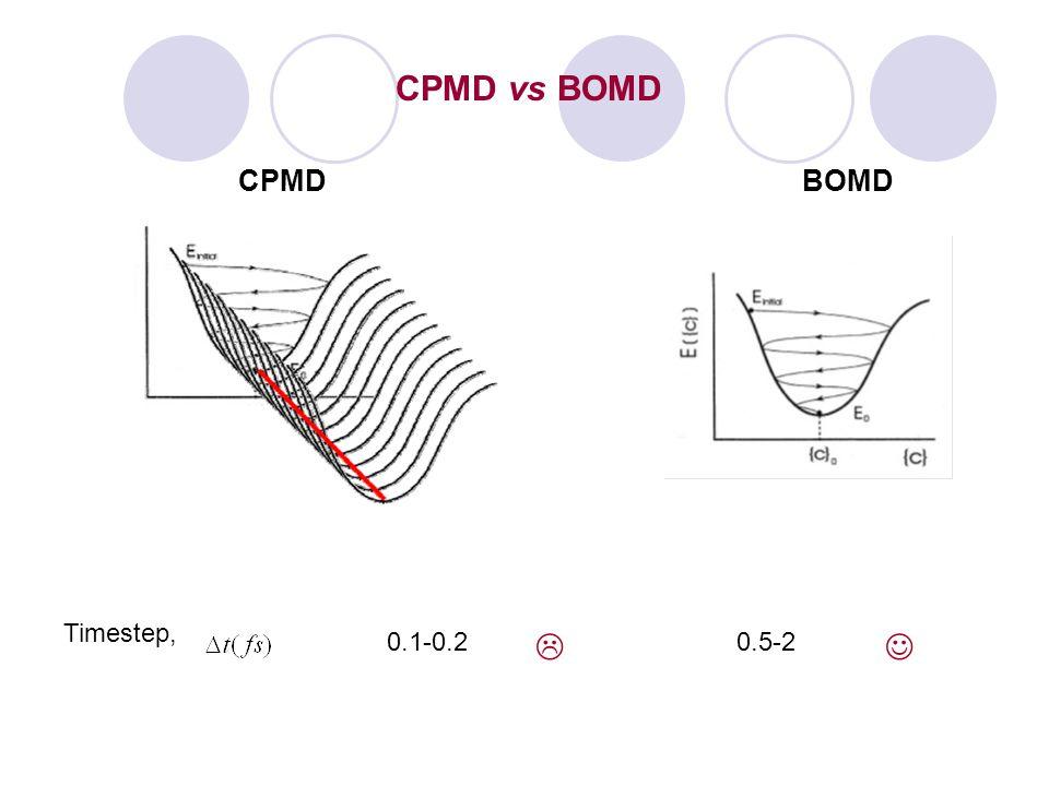 CPMD vs BOMD CPMDBOMD Timestep, 0.1-0.20.5-2