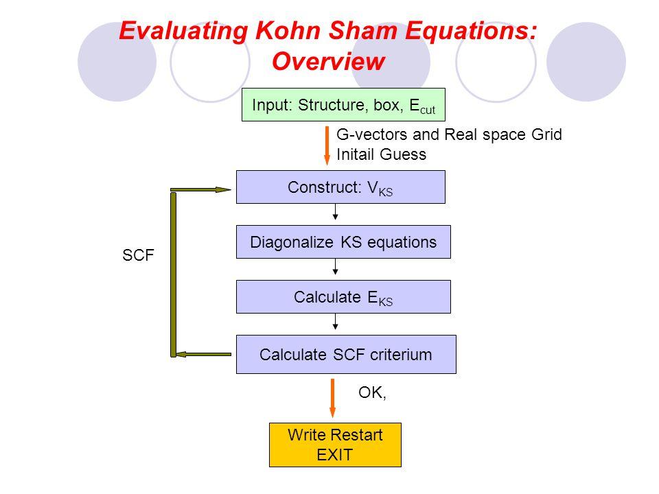 Evaluating Kohn Sham Equations: Overview Input: Structure, box, E cut Construct: V KS Diagonalize KS equations Calculate E KS Calculate SCF criterium