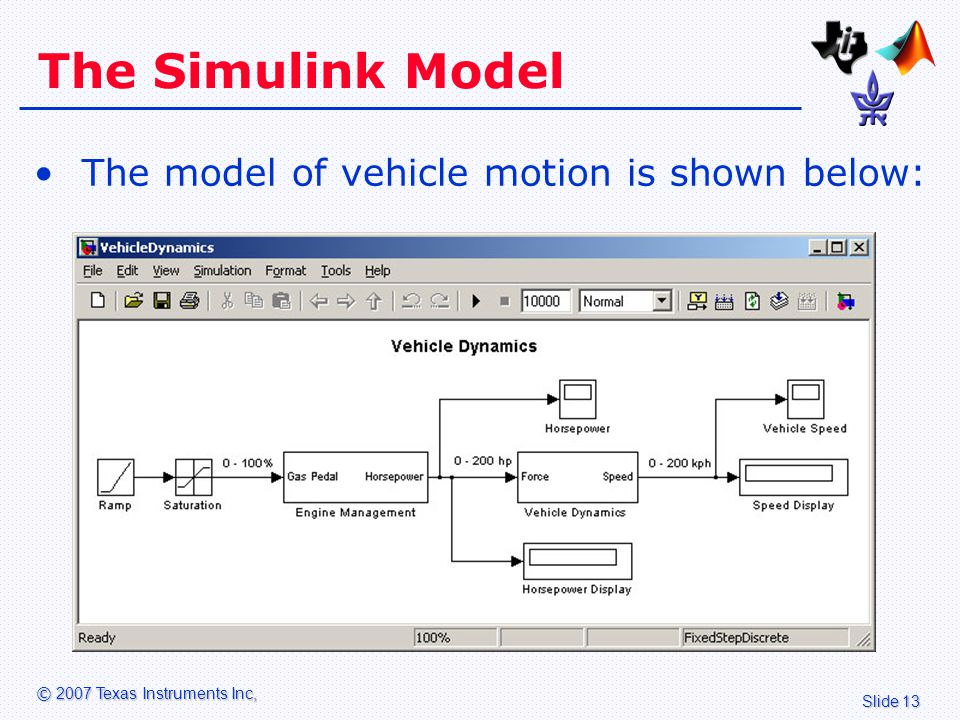 Slide 13 © 2007 Texas Instruments Inc, The Simulink Model The model of vehicle motion is shown below: