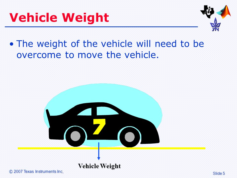 Slide 5 © 2007 Texas Instruments Inc, Vehicle Weight The weight of the vehicle will need to be overcome to move the vehicle.