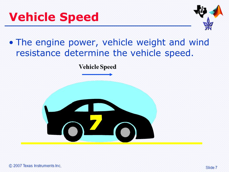 Slide 8 © 2007 Texas Instruments Inc, Combined Factors These factors can be brought together into an equation of motion.