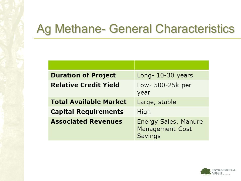 Ag Methane- General Characteristics Duration of ProjectLong- 10-30 years Relative Credit YieldLow- 500-25k per year Total Available MarketLarge, stabl