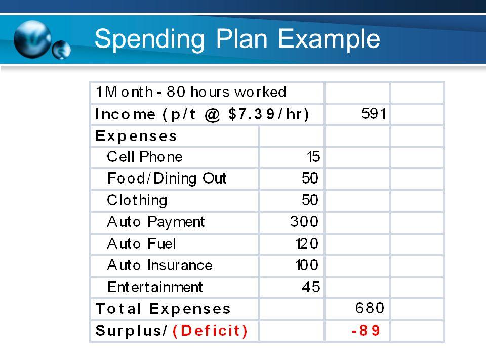 Spending Plan Example