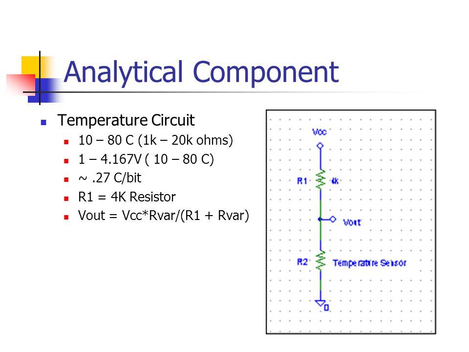 Analytical Component Temperature Circuit 10 – 80 C (1k – 20k ohms) 1 – 4.167V ( 10 – 80 C) ~.27 C/bit R1 = 4K Resistor Vout = Vcc*Rvar/(R1 + Rvar)