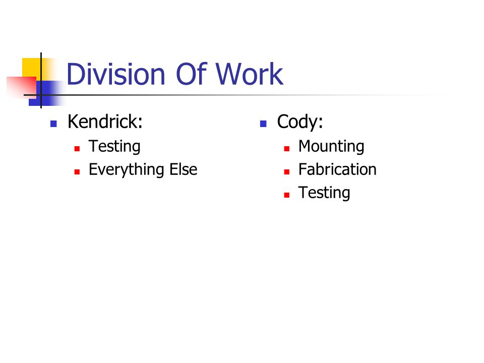Division Of Work Kendrick: Testing Everything Else Cody: Mounting Fabrication Testing