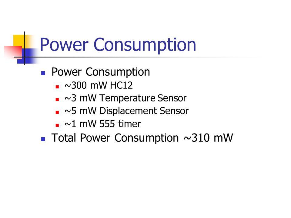 Power Consumption ~300 mW HC12 ~3 mW Temperature Sensor ~5 mW Displacement Sensor ~1 mW 555 timer Total Power Consumption ~310 mW