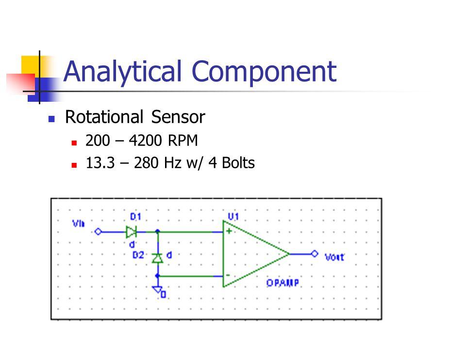 Analytical Component Rotational Sensor 200 – 4200 RPM 13.3 – 280 Hz w/ 4 Bolts