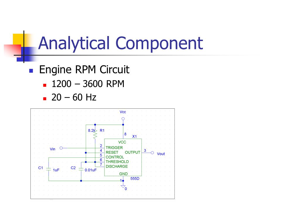 Analytical Component Engine RPM Circuit 1200 – 3600 RPM 20 – 60 Hz