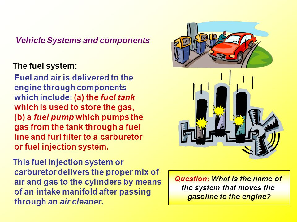 Vehicle Systems and components The fuel system: Fuel and air is delivered to the engine through components which include: (a) the fuel tank which is used to store the gas, (b) a fuel pump which pumps the gas from the tank through a fuel line and furl filter to a carburetor or fuel injection system.
