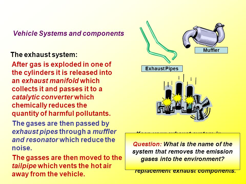 Vehicle Systems and components The exhaust system: After gas is exploded in one of the cylinders it is released into an exhaust manifold which collects it and passes it to a catalytic converter which chemically reduces the quantity of harmful pollutants.