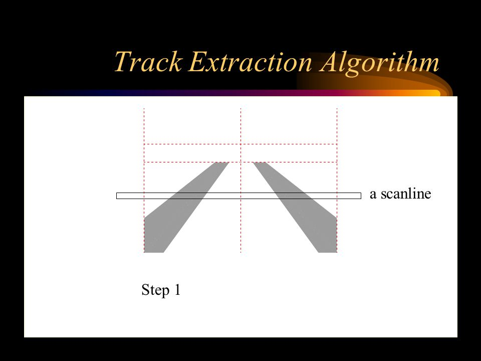 Future Research Area Track Extraction Algorithm –Folding (XOR), –Scanline (peak-peak).