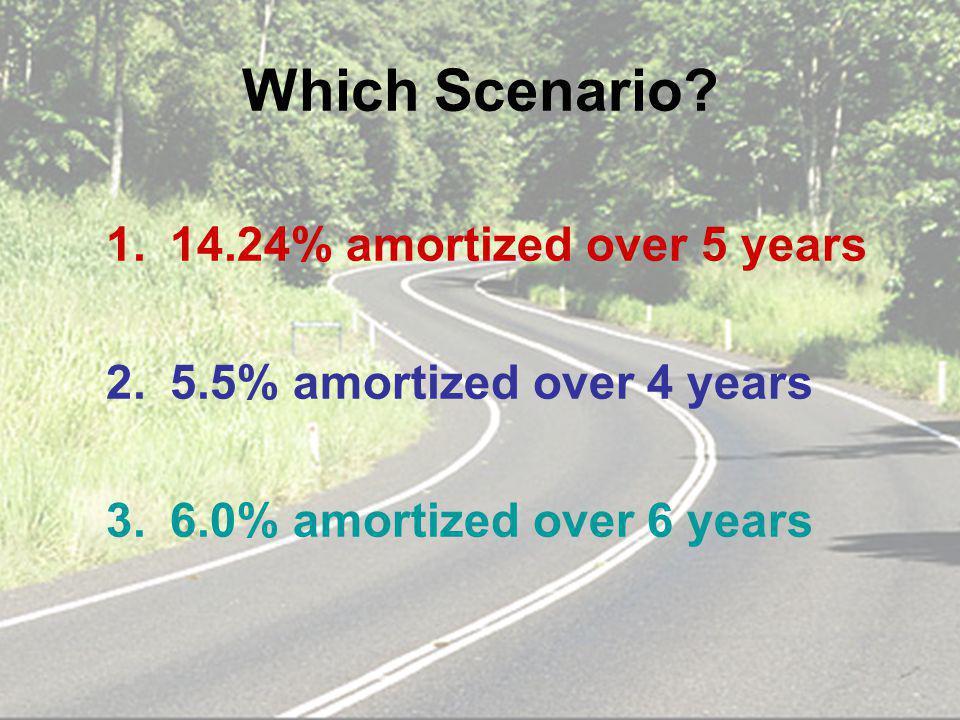 Which Scenario.
