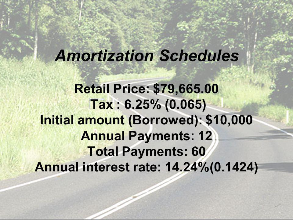 Amortization Schedules Retail Price: $79,665.00 Tax : 6.25% (0.065) Initial amount (Borrowed): $10,000 Annual Payments: 12 Total Payments: 60 Annual interest rate: 14.24%(0.1424)