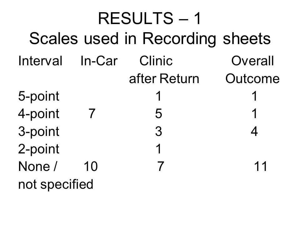 RESULTS – 1 Scales used in Recording sheets Interval In-Car Clinic Overall after Return Outcome 5-point point point point 1 None / not specified