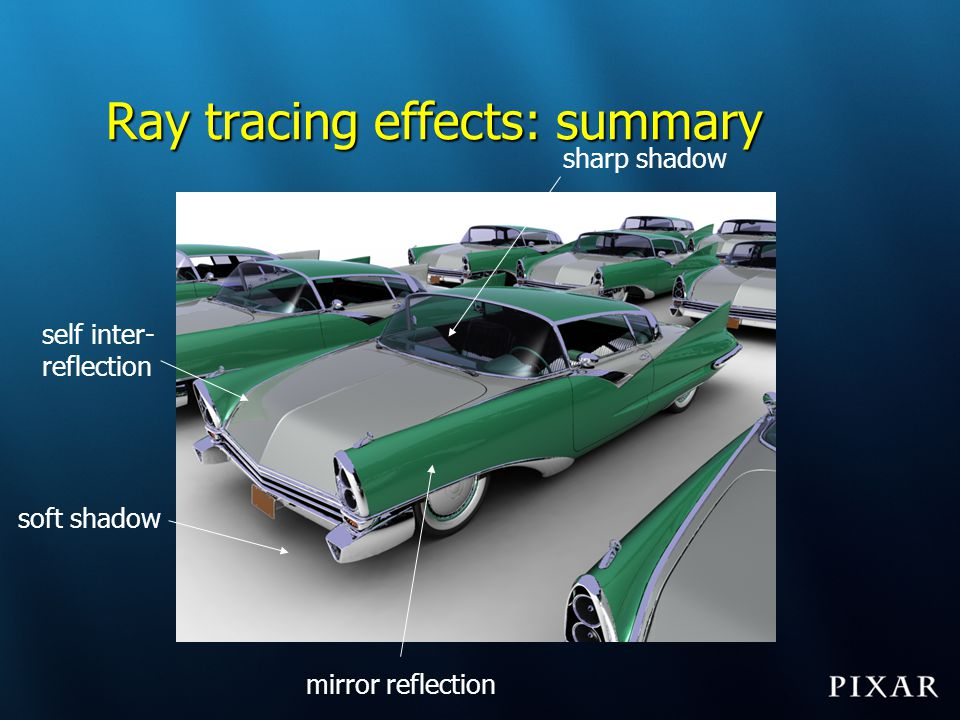 More information … Book: Advanced RenderManBook: Advanced RenderMan Ray differentials and multiresolution geometry caching for distribution ray tracing in complex scenes, Eurographics 2003Ray differentials and multiresolution geometry caching for distribution ray tracing in complex scenes, Eurographics 2003