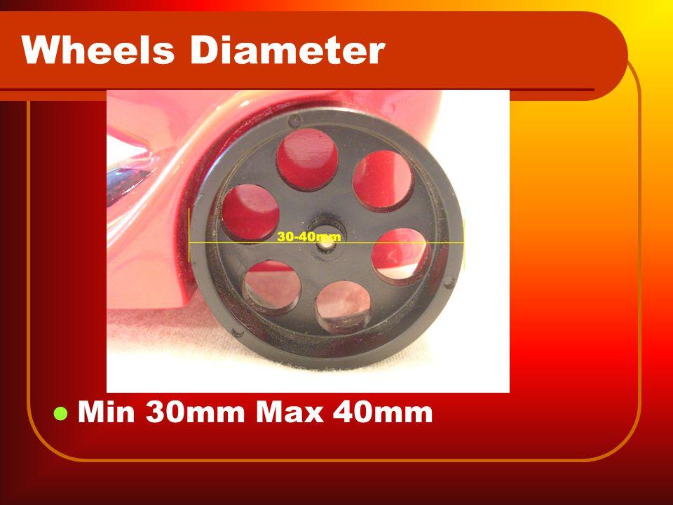 Wheels Diameter Min 30mm Max 40mm