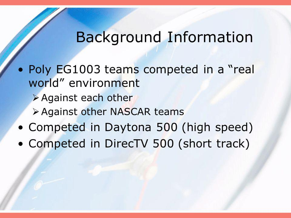 Background Information Poly EG1003 teams competed in a real world environment Against each other Against other NASCAR teams Competed in Daytona 500 (high speed) Competed in DirecTV 500 (short track)