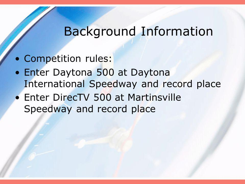 Background Information Competition rules: Enter Daytona 500 at Daytona International Speedway and record place Enter DirecTV 500 at Martinsville Speedway and record place
