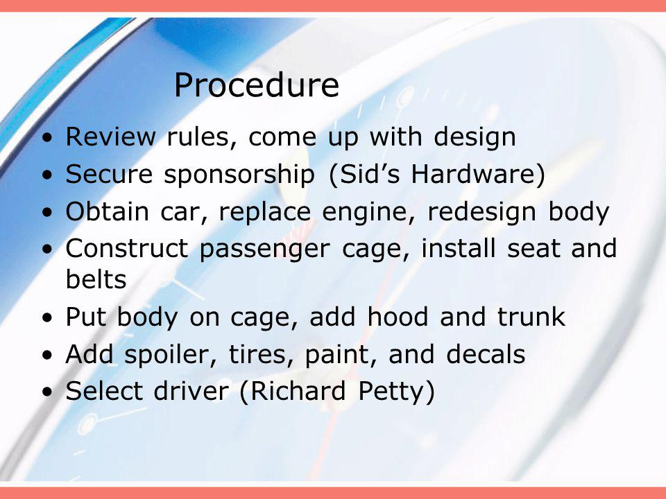 Procedure Review rules, come up with design Secure sponsorship (Sids Hardware) Obtain car, replace engine, redesign body Construct passenger cage, install seat and belts Put body on cage, add hood and trunk Add spoiler, tires, paint, and decals Select driver (Richard Petty)