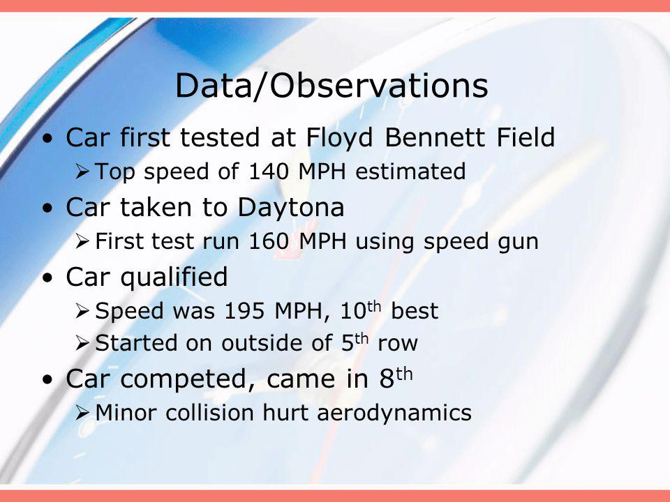 Data/Observations Car first tested at Floyd Bennett Field Top speed of 140 MPH estimated Car taken to Daytona First test run 160 MPH using speed gun Car qualified Speed was 195 MPH, 10 th best Started on outside of 5 th row Car competed, came in 8 th Minor collision hurt aerodynamics