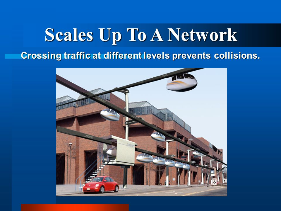 Scales Up To A Network Crossing traffic at different levels prevents collisions.
