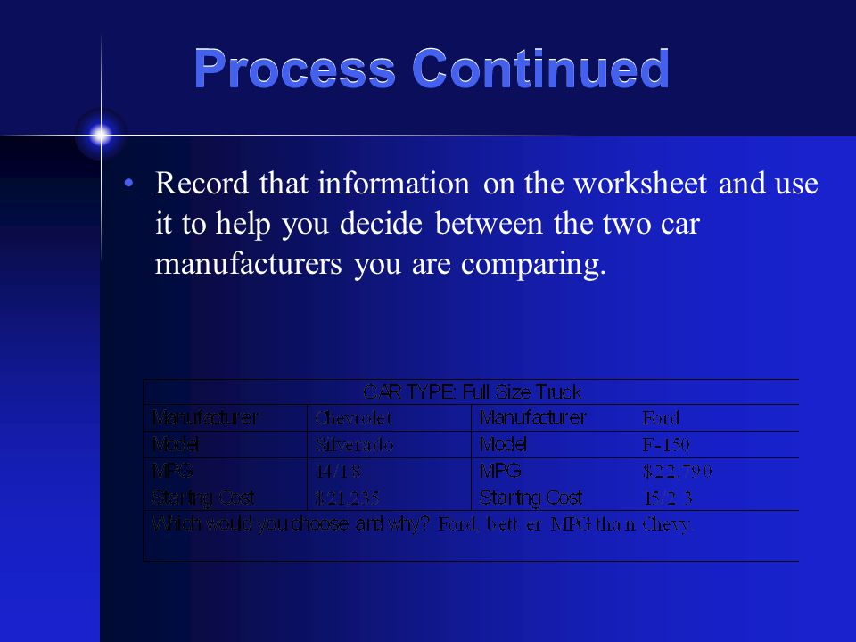 Process Continued Record that information on the worksheet and use it to help you decide between the two car manufacturers you are comparing.