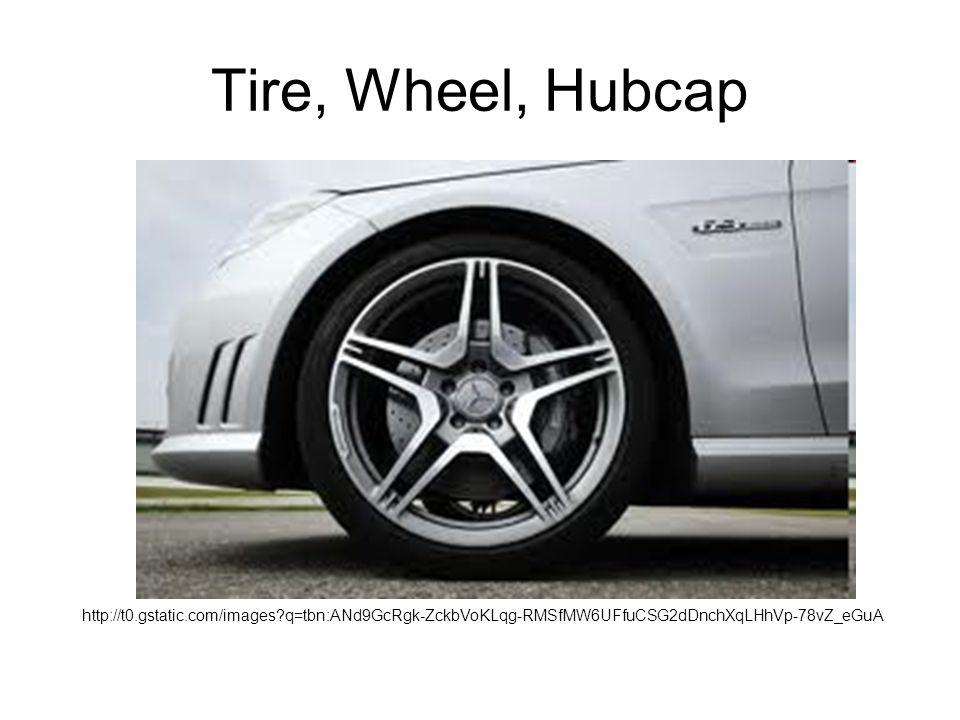 Tire, Wheel, Hubcap http://t0.gstatic.com/images q=tbn:ANd9GcRgk-ZckbVoKLqg-RMSfMW6UFfuCSG2dDnchXqLHhVp-78vZ_eGuA