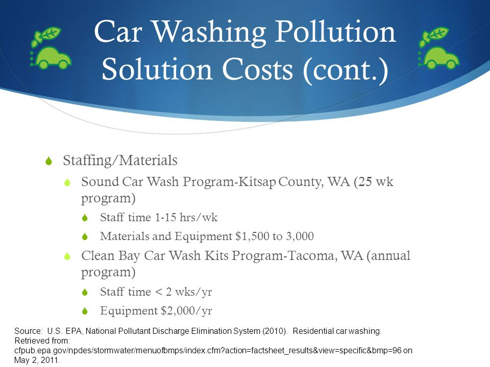 Car Washing Pollution Solution Costs (cont.) Staffing/Materials Sound Car Wash Program-Kitsap County, WA (25 wk program) Staff time 1-15 hrs/wk Materials and Equipment $1,500 to 3,000 Clean Bay Car Wash Kits Program-Tacoma, WA (annual program) Staff time < 2 wks/yr Equipment $2,000/yr Source: U.S.