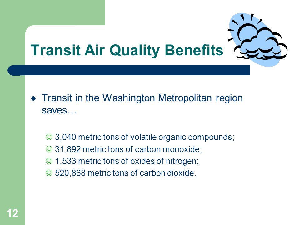 12 Transit Air Quality Benefits Transit in the Washington Metropolitan region saves… 3,040 metric tons of volatile organic compounds; 31,892 metric tons of carbon monoxide; 1,533 metric tons of oxides of nitrogen; 520,868 metric tons of carbon dioxide.