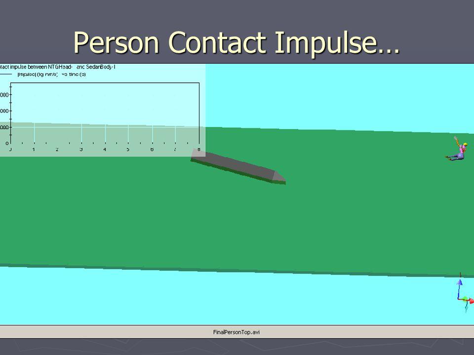 Person Contact Impulse…