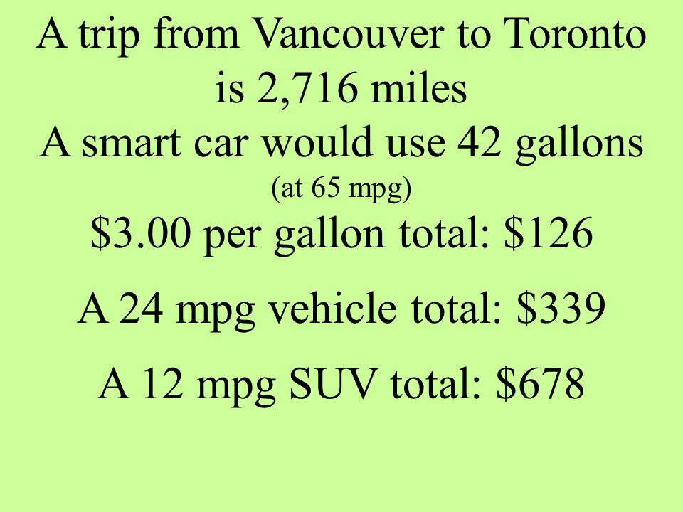 A trip from Vancouver to Toronto is 2,716 miles A smart car would use 42 gallons (at 65 mpg) $3.00 per gallon total: $126 A 24 mpg vehicle total: $339 A 12 mpg SUV total: $678