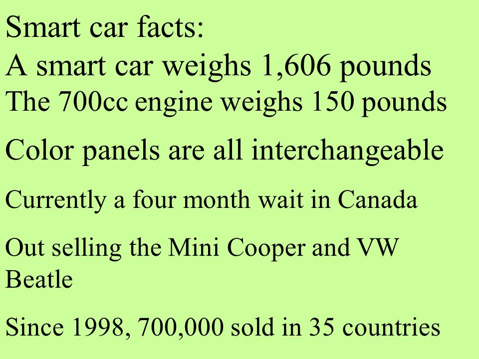 Smart car facts: A smart car weighs 1,606 pounds The 700cc engine weighs 150 pounds Color panels are all interchangeable Currently a four month wait in Canada Out selling the Mini Cooper and VW Beatle Since 1998, 700,000 sold in 35 countries
