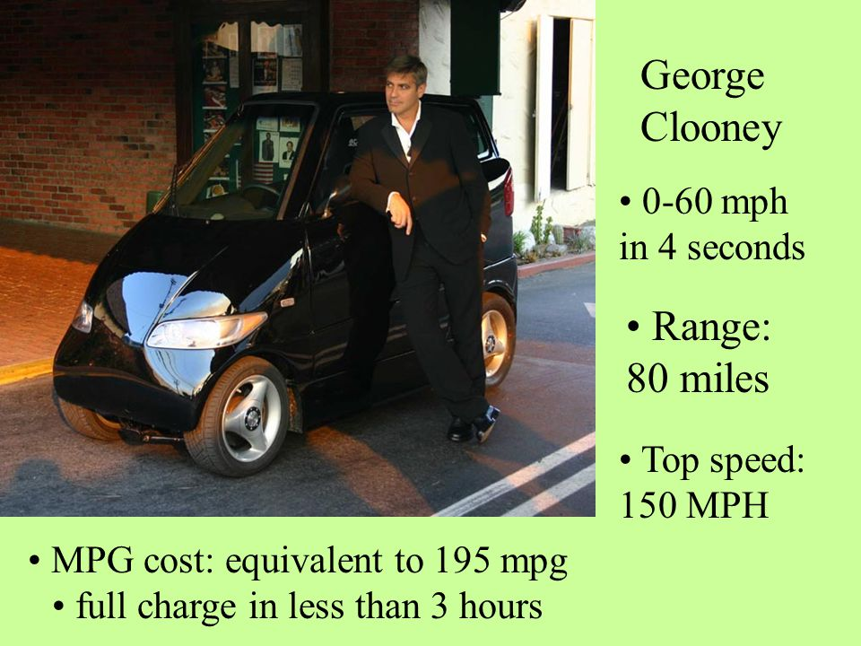 MPG cost: equivalent to 195 mpg full charge in less than 3 hours George Clooney 0-60 mph in 4 seconds Range: 80 miles Top speed: 150 MPH