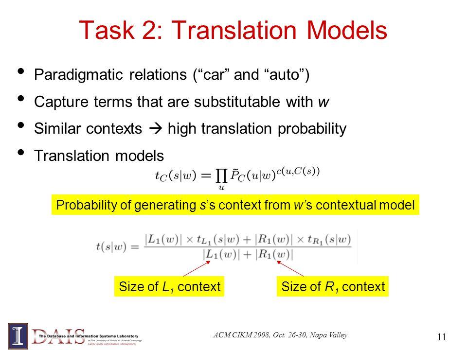 ACM CIKM 2008, Oct.
