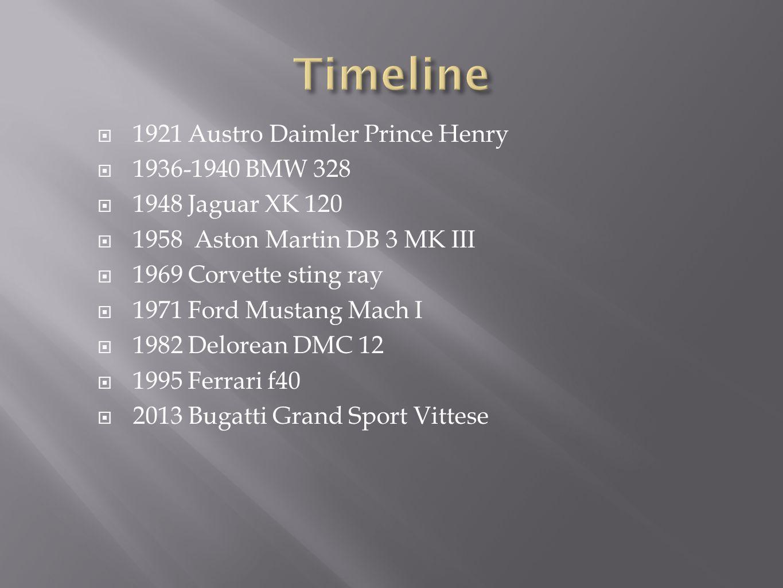 1921 Austro Daimler Prince Henry 1936-1940 BMW 328 1948 Jaguar XK 120 1958 Aston Martin DB 3 MK III 1969 Corvette sting ray 1971 Ford Mustang Mach I 1982 Delorean DMC 12 1995 Ferrari f40 2013 Bugatti Grand Sport Vittese