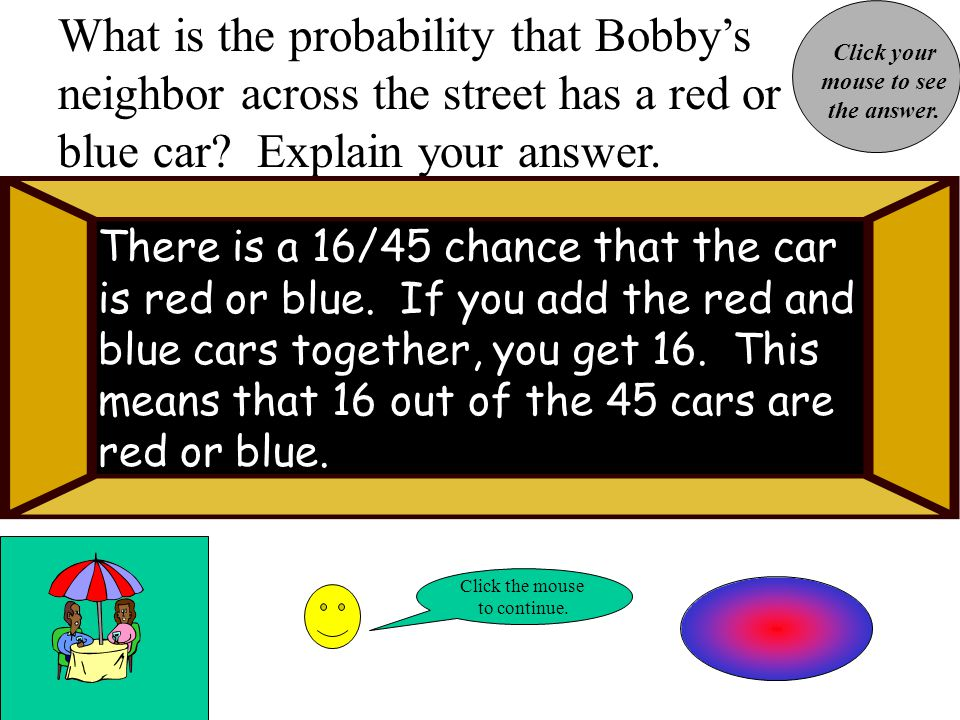 What is the probability that Bobbys mother does not have a black car? Explain your answer. There is a 4/5 chance that she does not have a black car. I