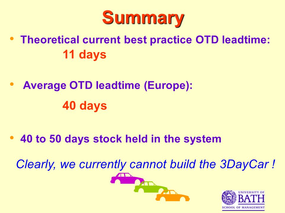 Theoretical current best practice OTD leadtime: 11 days Average OTD leadtime (Europe): 40 days 40 to 50 days stock held in the system Clearly, we currently cannot build the 3DayCar .