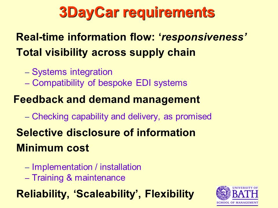 3DayCar requirements Real-time information flow: responsiveness Total visibility across supply chain – Systems integration – Compatibility of bespoke EDI systems Feedback and demand management – Checking capability and delivery, as promised Selective disclosure of information Minimum cost – Implementation / installation – Training & maintenance Reliability, Scaleability, Flexibility