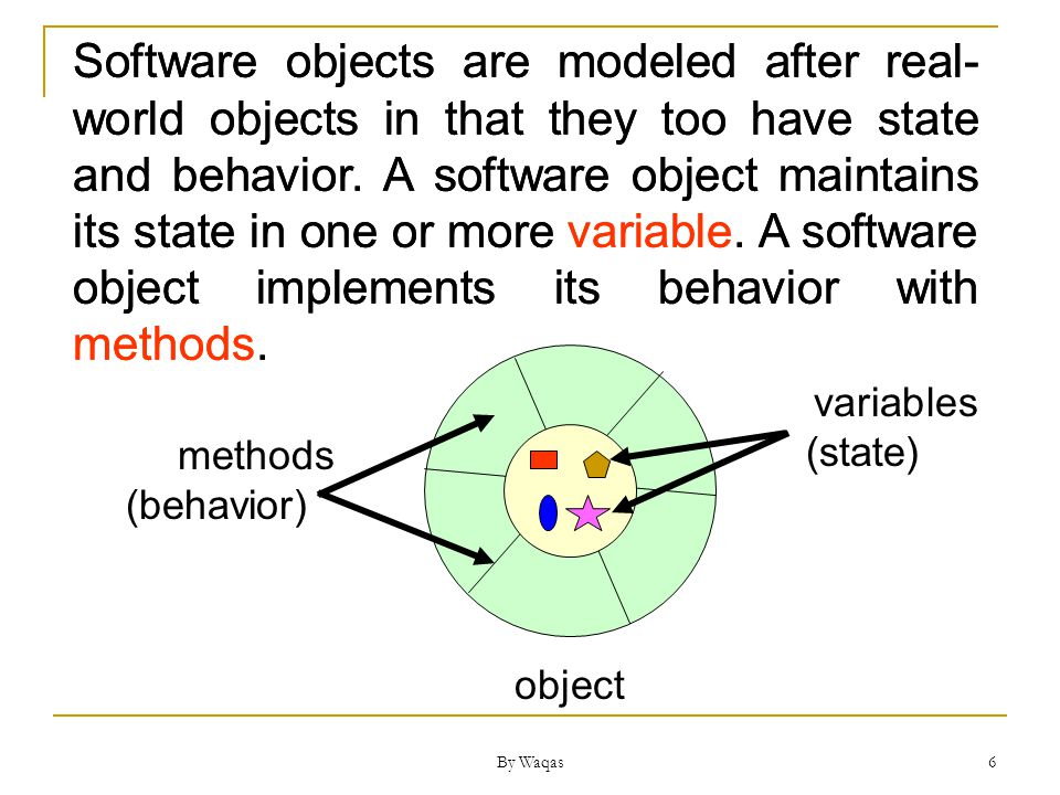 By Waqas 6 Software objects are modeled after real- world objects in that they too have state and behavior.