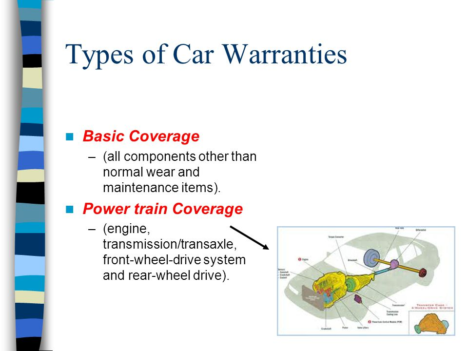 Types of Car Warranties Basic Coverage –(all components other than normal wear and maintenance items). Power train Coverage –(engine, transmission/tra