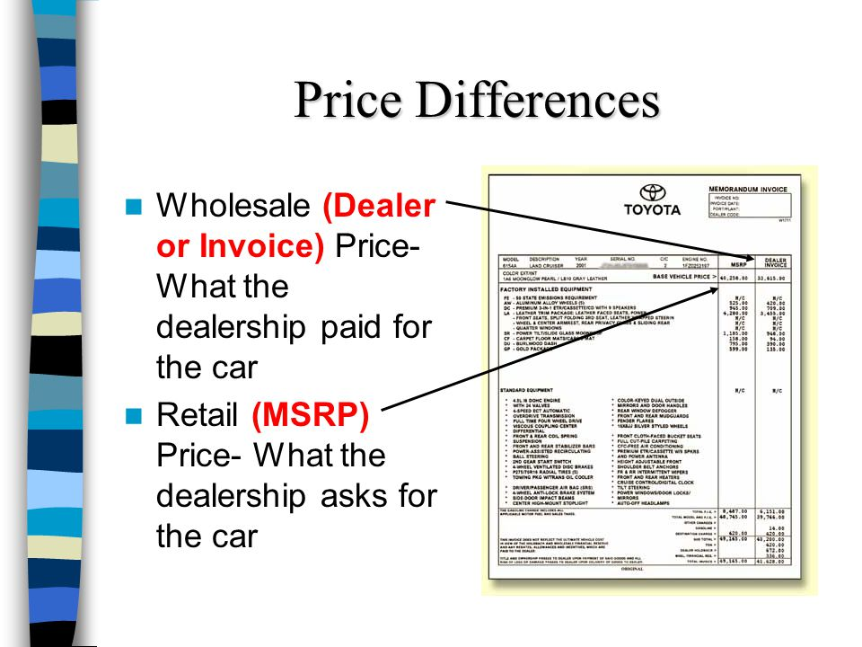 Wholesale (Dealer or Invoice) Price- What the dealership paid for the car Retail (MSRP) Price- What the dealership asks for the car Price Differences