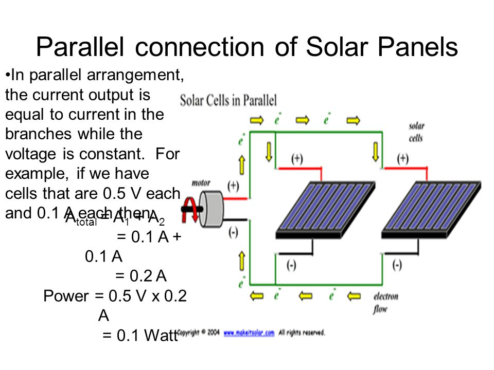 Parallel connection of Solar Panels In parallel arrangement, the current output is equal to current in the branches while the voltage is constant. For