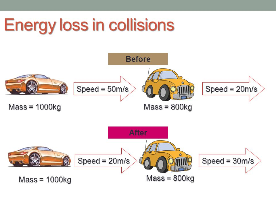Energy loss in collisions Weve also said that in a collision momentum is conserved (unless an external force acts).